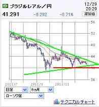 20111229BRL.jpg