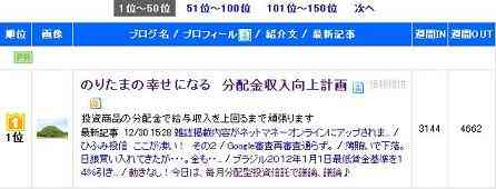 20111230rankingmura2.jpg