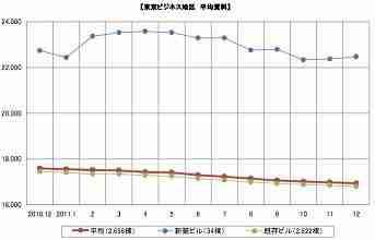 20120120J-REIT2.jpg