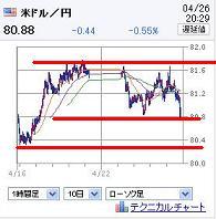 20120426USD.jpg