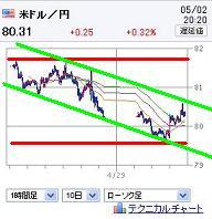 20120502USD.jpg