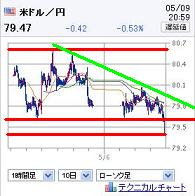 20120509USD.jpg