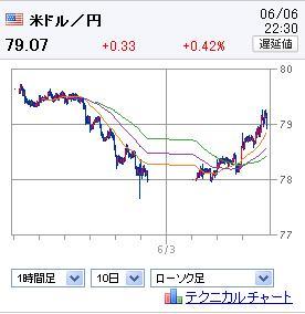 20120606USD.jpg