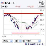 20120607USD.jpg