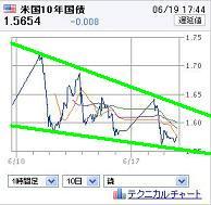 20120619US-BOND_20120619200519.jpg