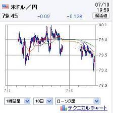 20120710USD.jpg
