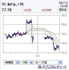 20120912USD.jpg