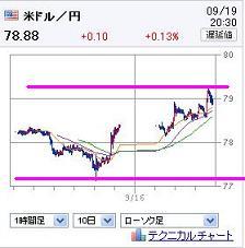 20120919USD.jpg