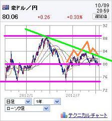20121009AUS.jpg