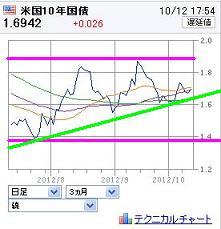 20121012USBOND.jpg