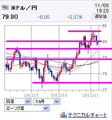 20121108USD.jpg