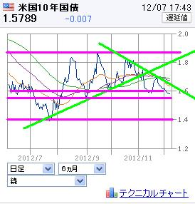 20121207USBOND.jpg