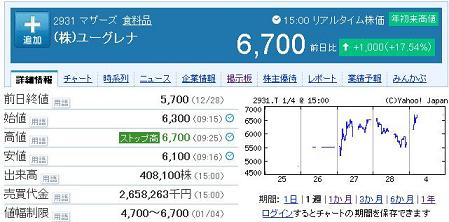 20130104yugure.jpg