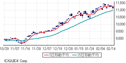 20130215NIKKEI.png