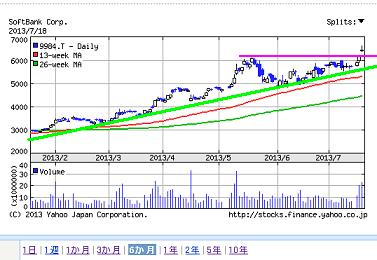 softbank20130718.png