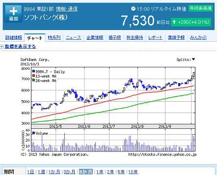 softbank20131003.jpg
