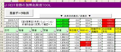 j-reit20150103-2