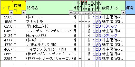 kabushikihaitou-tool3