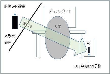 musen-fuantei1