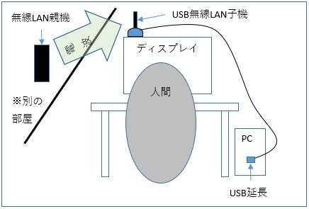 musen-fuantei2