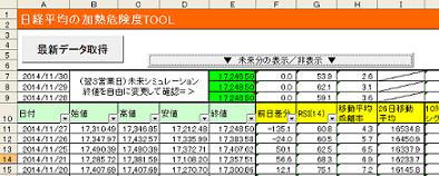 nikkeiheikin-kanetsu-tool2