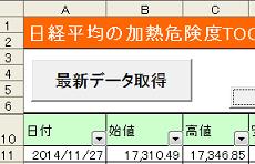 nikkeiheikin-kanetsu-tool3